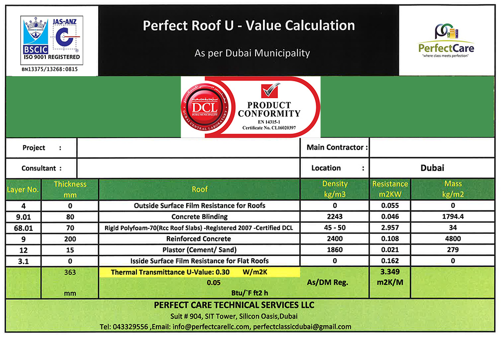 Best In Combo Roof And Water Proofing Perfectcarellc